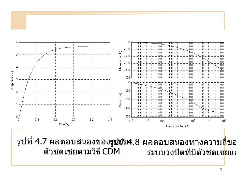 3 รูปที่ 4.7 ผลตอบสนองของระบบที่ใช้ ตัวชดเชยตามวิธี CDM รูปที่ 4.8 ผลตอบสนองทางความถี่ของ ระบบวงปิดที่มีตัวชดเชยแล้ว