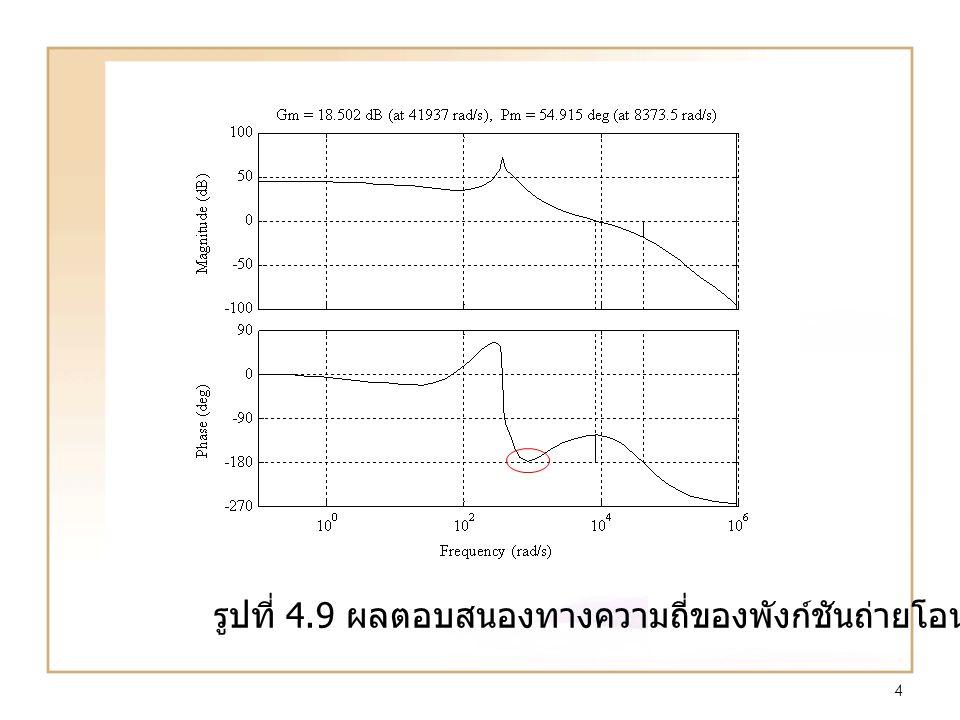 4 รูปที่ 4.9 ผลตอบสนองทางความถี่ของพังก์ชันถ่ายโอนวงเปิด