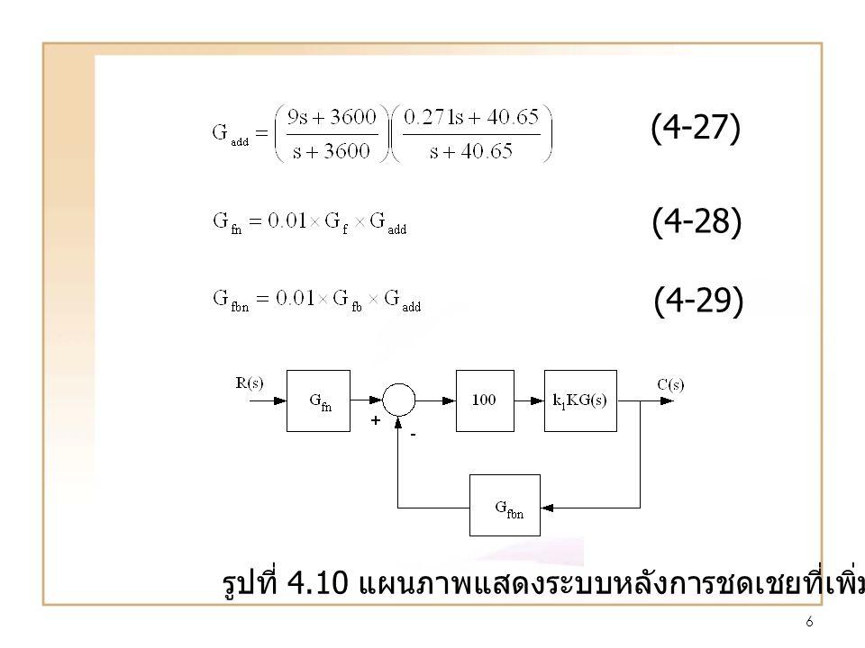 6 รูปที่ 4.10 แผนภาพแสดงระบบหลังการชดเชยที่เพิ่มชุด G add (4-27) (4-28) (4-29)