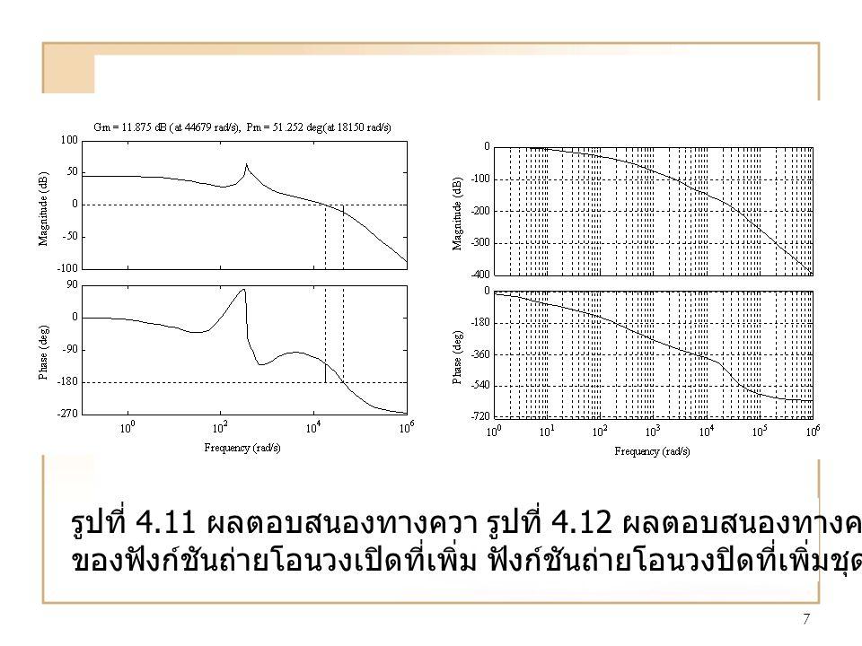 7 รูปที่ 4.11 ผลตอบสนองทางความถี่ ของฟังก์ชันถ่ายโอนวงเปิดที่เพิ่มชุด G add รูปที่ 4.12 ผลตอบสนองทางความถี่ของ ฟังก์ชันถ่ายโอนวงปิดที่เพิ่มชุด G add