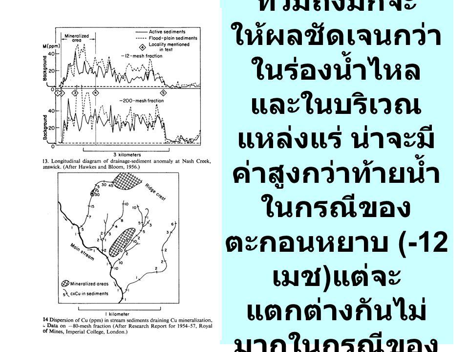 ในบริเวณที่เป็น พื้นที่น้ำหลาก ท่วมถึงมักจะ ให้ผลชัดเจนกว่า ในร่องน้ำไหล และในบริเวณ แหล่งแร่ น่าจะมี ค่าสูงกว่าท้ายน้ำ ในกรณีของ ตะกอนหยาบ (-12 เมช ) แต่จะ แตกต่างกันไม่ มากในกรณีของ ตะกอนละเอียด (-200 เมช )
