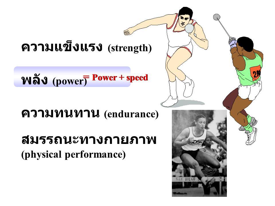 ความแข็งแรง (strength) พลัง (power) ความทนทาน (endurance) สมรรถนะทางกายภาพ (physical performance) = Power + speed