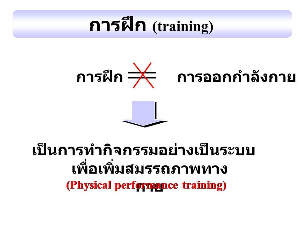 การฝึก (training) การฝึก เป็นการทำกิจกรรมอย่างเป็นระบบ การออกกำลังกาย เพื่อเพิ่มสมรรถภาพทาง กาย (Physical performance training)