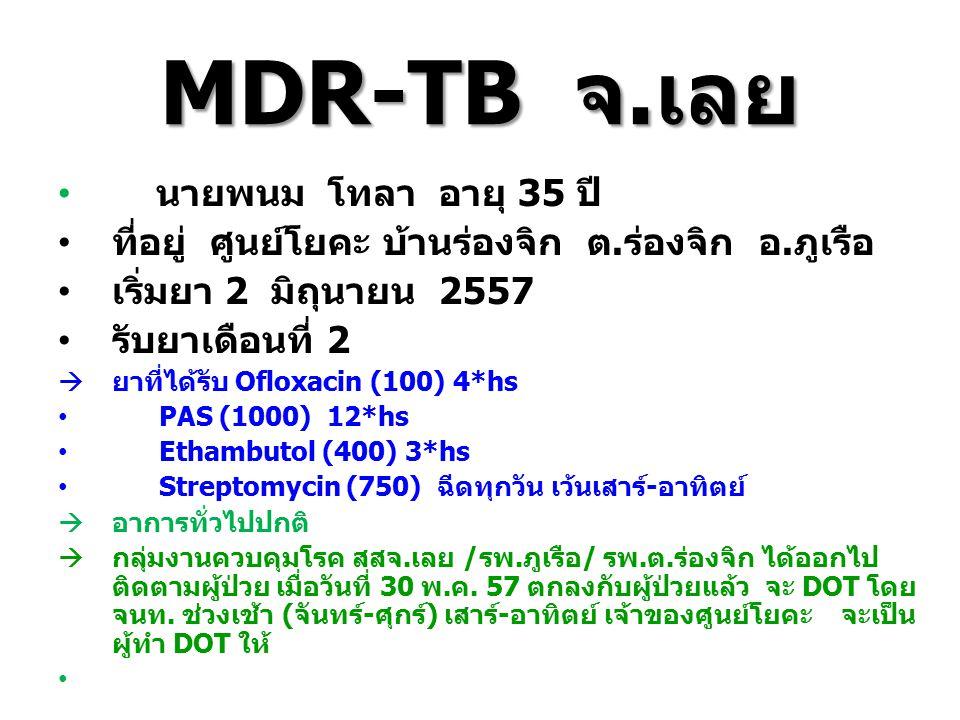 MDR-TB จ. เลย นายพนม โทลา อายุ 35 ปี ที่อยู่ ศูนย์โยคะ บ้านร่องจิก ต. ร่องจิก อ. ภูเรือ เริ่มยา 2 มิถุนายน 2557 รับยาเดือนที่ 2  ยาที่ได้รับ Ofloxaci