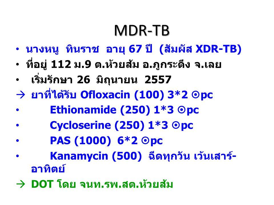 นางหนู ทินราช อายุ 67 ปี ( สัมผัส XDR-TB) ที่อยู่ 112 ม.9 ต. ห้วยส้ม อ. ภูกระดึง จ. เลย เริ่มรักษา 26 มิถุนายน 2557  ยาที่ได้รับ Ofloxacin (100) 3*2