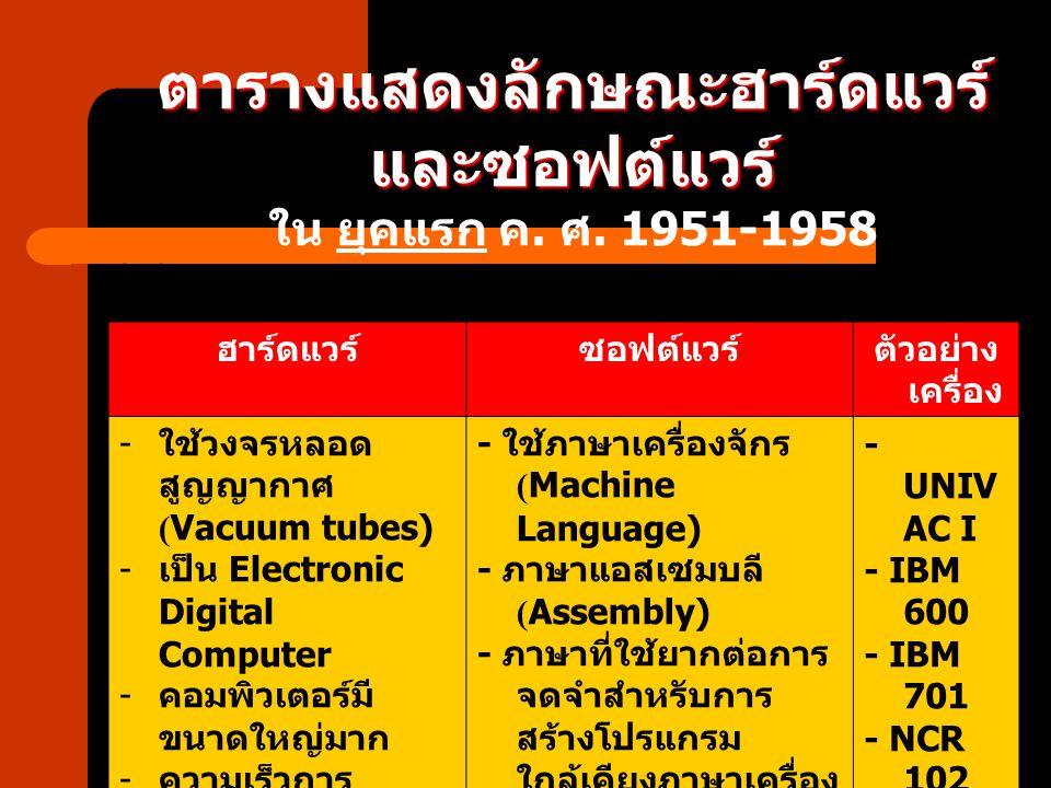 ตารางแสดงลักษณะฮาร์ดแวร์ และซอฟต์แวร์ ใน ยุคแรก ค. ศ. 1951-1958 ใช้วงจรหลอดสุญญากาศ (Vacuum Tubes) ฮาร์ดแวร์ซอฟต์แวร์ตัวอย่าง เครื่อง - ใช้วงจรหลอด สู