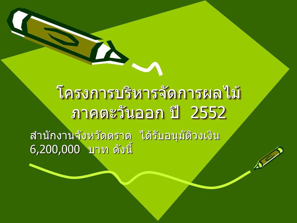 โครงการบริหารจัดการผลไม้ ภาคตะวันออก ปี 2552 สำนักงานจังหวัดตราด ได้รับอนุมัติวงเงิน 6,200,000 บาท ดังนี้
