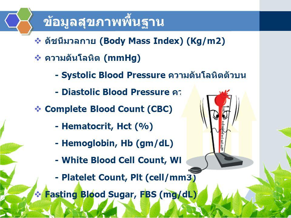 ข้อมูลพื้นฐาน  Lipid Profiles (mg/dL) - Total Cholesterol - HDL - LDL - Triglyceride  Uric Acid (mg/dL)  การทำงานของตับ - AST (SGOT) (U/L) - ALT (SGPT) (U/L)  การทำงานของไต - Blood Creatinine (mg/dL)  จำนวนเม็ดเลือดแดงในปัสสาวะ (cells/HPF)