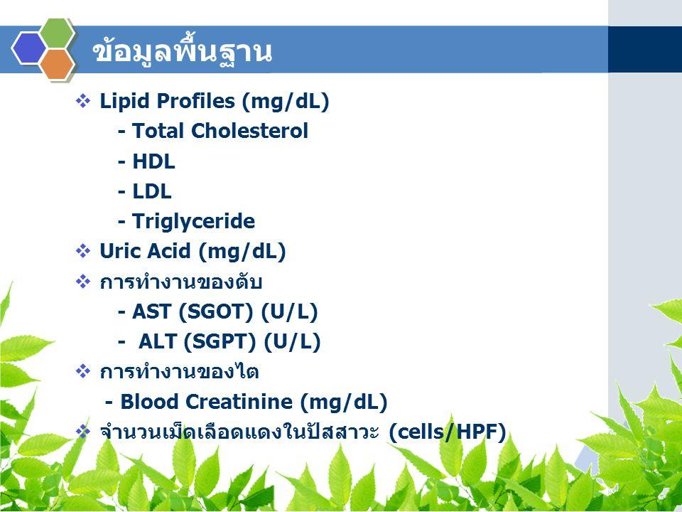 ข้อมูลพื้นฐาน  Lipid Profiles (mg/dL) - Total Cholesterol - HDL - LDL - Triglyceride  Uric Acid (mg/dL)  การทำงานของตับ - AST (SGOT) (U/L) - ALT (S