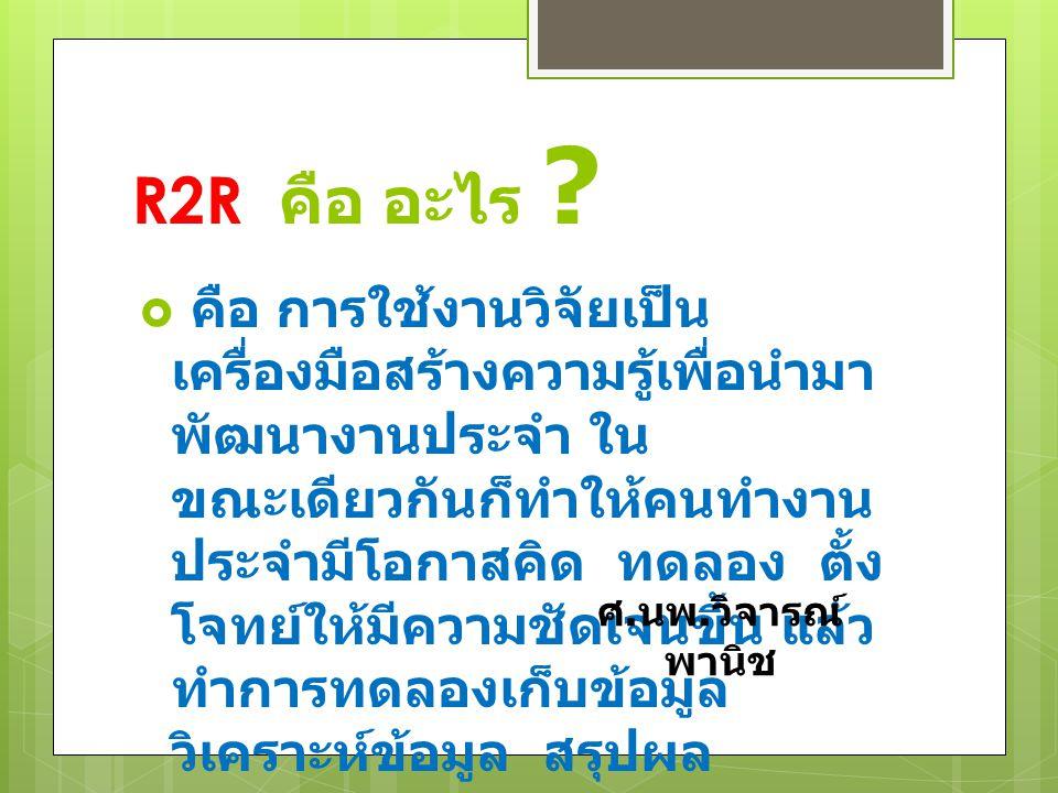 R2R คือ อะไร ?  คือ การใช้งานวิจัยเป็น เครื่องมือสร้างความรู้เพื่อนำมา พัฒนางานประจำ ใน ขณะเดียวกันก็ทำให้คนทำงาน ประจำมีโอกาสคิด ทดลอง ตั้ง โจทย์ให้