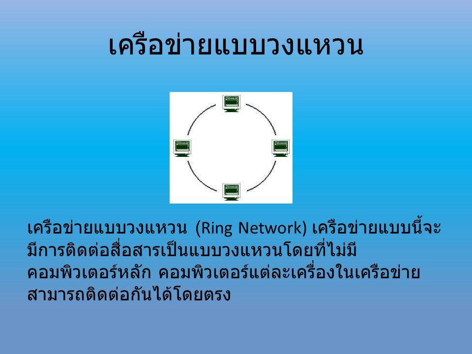 เครือข่ายแบบวงแหวน (Ring Network) เครือข่ายแบบนี้จะ มีการติดต่อสื่อสารเป็นแบบวงแหวนโดยที่ไม่มี คอมพิวเตอร์หลัก คอมพิวเตอร์แต่ละเครื่องในเครือข่าย สามา