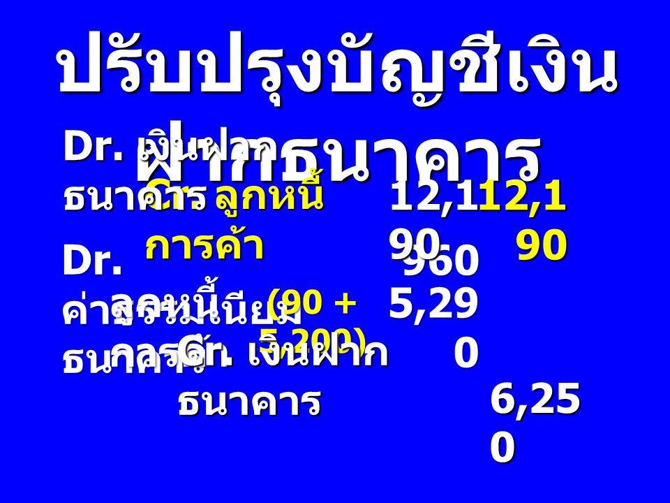 ปรับปรุงบัญชีเงิน ฝากธนาคาร Dr.ค่าธรรมเนียม ธนาคาร 960 ลูกหนี้ การค้า 5,29 0 (90 + 5,200) Cr.