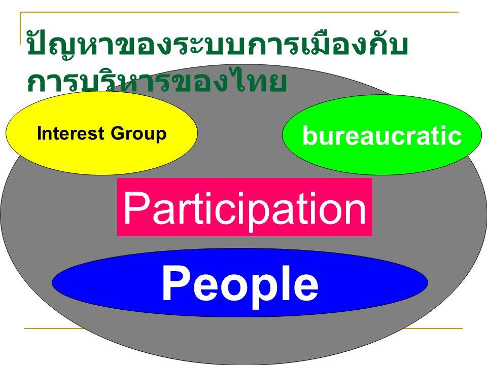ปัญหาของระบบการเมืองกับ การบริหารของไทย Participation Interest Group bureaucratic People