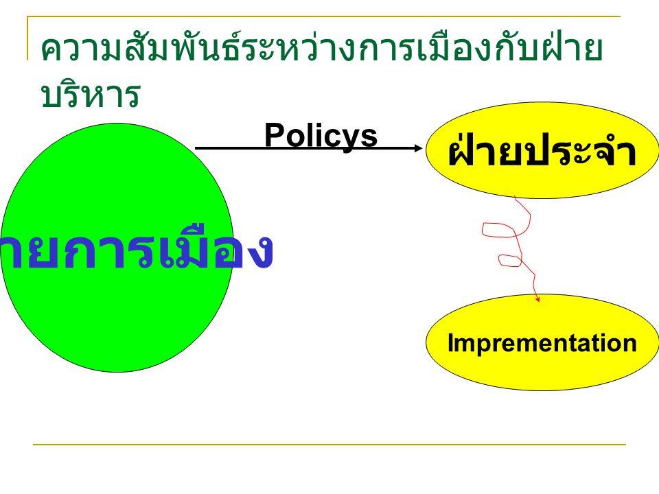ความสัมพันธ์ระหว่างการเมืองกับฝ่าย บริหาร ฝ่ายการเมือง ฝ่ายประจำ Imprementation Policys