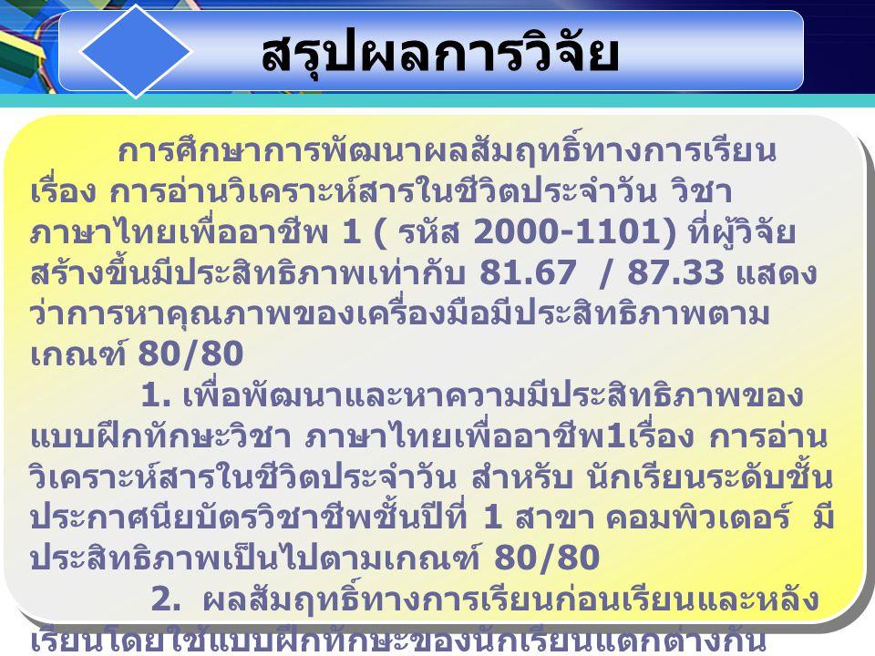 สรุปผลการวิจัย การศึกษาการพัฒนาผลสัมฤทธิ์ทางการเรียน เรื่อง การอ่านวิเคราะห์สารในชีวิตประจำวัน วิชา ภาษาไทยเพื่ออาชีพ 1 ( รหัส 2000-1101) ที่ผู้วิจัย สร้างขึ้นมีประสิทธิภาพเท่ากับ 81.67 / 87.33 แสดง ว่าการหาคุณภาพของเครื่องมือมีประสิทธิภาพตาม เกณฑ์ 80/80 1.