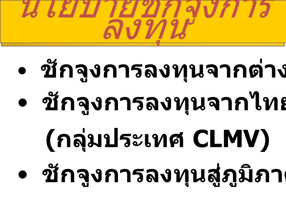 นโยบายชักจูงการ ลงทุน ชักจูงการลงทุนจากต่างประเทศสู่ไทย ชักจูงการลงทุนจากไทยสู่ต่างประเทศ ( กลุ่มประเทศ CLMV) ชักจูงการลงทุนสู่ภูมิภาค
