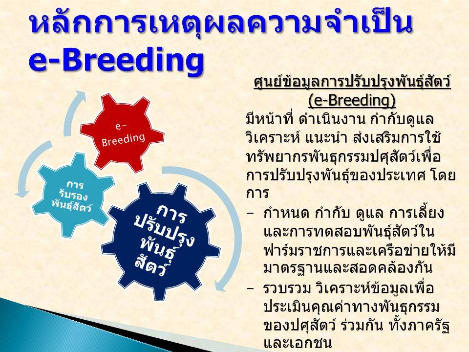 กระบวนการ บันทึก / ตรวจสอบ พันธุ์ประวัติ สัตว์ วิเคราะห์ / ประเมิน พันธุกรรม สัตว์ เผยแพร่ ประชาสัมพัน ธ์ ปัจจัยนำเข้า เครือข่าย เกษตรกร ปรับปรุงพันธุ์ สัตว์ ศูนย์วิจัยและ พัฒนาพันธุ์ รายชนิดสัตว์ ศูนย์วิจัยและบำรุง พันธุ์สัตว์ ข้อมูลประวัติสัตว์ สมรรภาพการ ผลิต สมรรภาพการ สืบพันธุ์ ผลผลิต รับรอง พันธุ์ คุณค่าผสม พันธุ์ ดัชนีคัดเลือก พันธุ์ การรับรู้ ข้อมูล ข้อมูล สารสนเทศ จากแหล่งข้อมูล