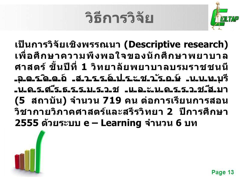 Free Powerpoint Templates Page 13 วิธีการวิจัย เป็นการวิจัยเชิงพรรณนา (Descriptive research) เพื่อศึกษาความพึงพอใจของนักศึกษาพยาบาล ศาสตร์ ชั้นปีที่ 1