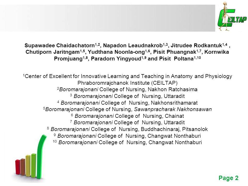 Free Powerpoint Templates Page 13 วิธีการวิจัย เป็นการวิจัยเชิงพรรณนา (Descriptive research) เพื่อศึกษาความพึงพอใจของนักศึกษาพยาบาล ศาสตร์ ชั้นปีที่ 1 วิทยาลัยพยาบาลบรมราชชนนี อุตรดิตถ์ สวรรค์ประชารักษ์ นนทบุรี นครศรีธรรมราช และนครราชสีมา (5 สถาบัน ) จำนวน 719 คน ต่อการเรียนการสอน วิชากายวิภาคศาสตร์และสรีรวิทยา 2 ปีการศึกษา 2555 ด้วยระบบ e – Learning จำนวน 6 บท