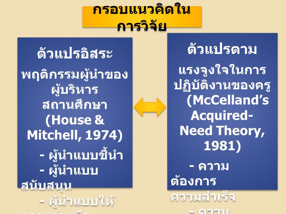 กรอบแนวคิดใน การวิจัย ตัวแปรอิสระ พฤติกรรมผู้นำของ ผู้บริหาร สถานศึกษา ( House & Mitchell, 1974 ) - ผู้นำแบบชี้นำ - ผู้นำแบบ สนับสนุน - ผู้นำแบบให้ คว