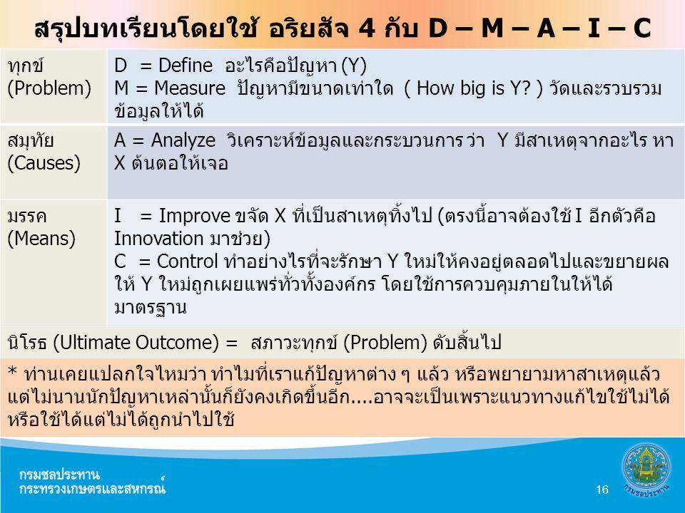 สรุปบทเรียนโดยใช้ อริยสัจ 4 กับ D – M – A – I – C ทุกข์ (Problem) D = Define อะไรคือปัญหา (Y) M = Measure ปัญหามีขนาดเท่าใด ( How big is Y.