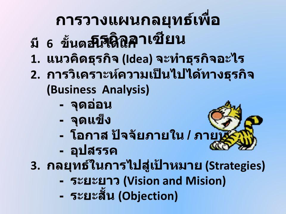 การวางแผนกลยุทธ์เพื่อ ธุรกิจอาเซียน มี 6 ขั้นตอนได้แก่ 1. แนวคิดธุรกิจ (Idea) จะทำธุรกิจอะไร 2. การวิเคราะห์ความเป็นไปได้ทางธุรกิจ (Business Analysis)