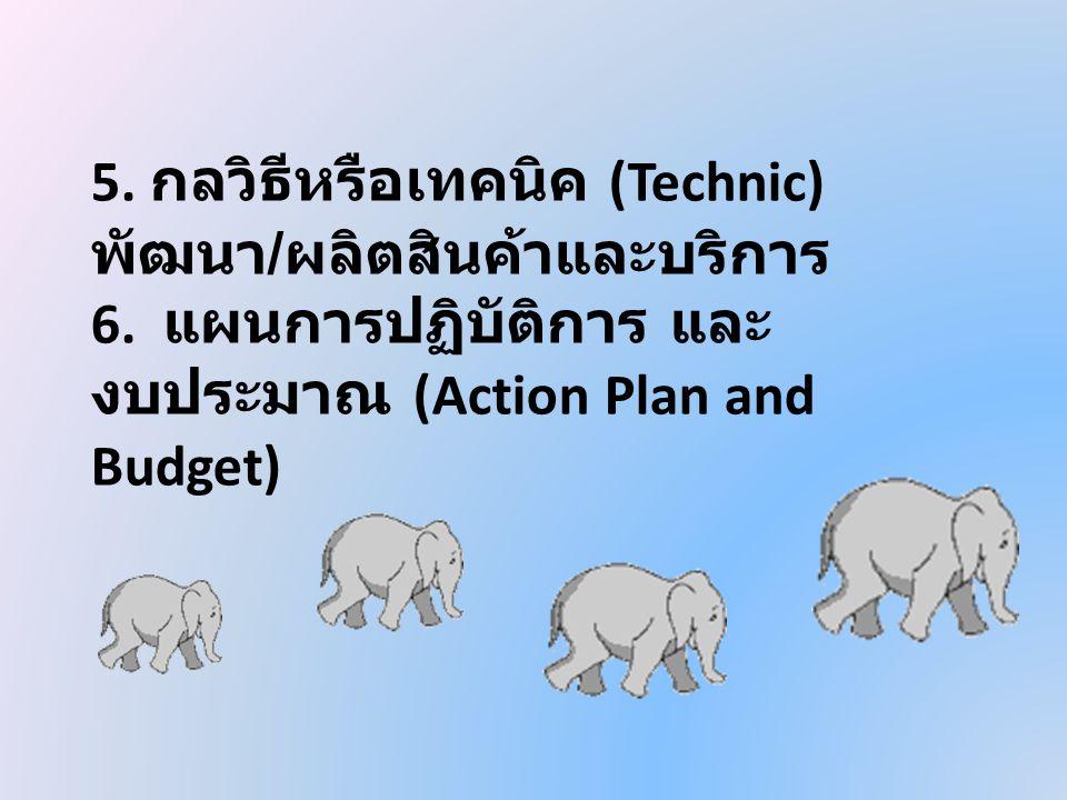 5. กลวิธีหรือเทคนิค (Technic) พัฒนา / ผลิตสินค้าและบริการ 6. แผนการปฏิบัติการ และ งบประมาณ (Action Plan and Budget)