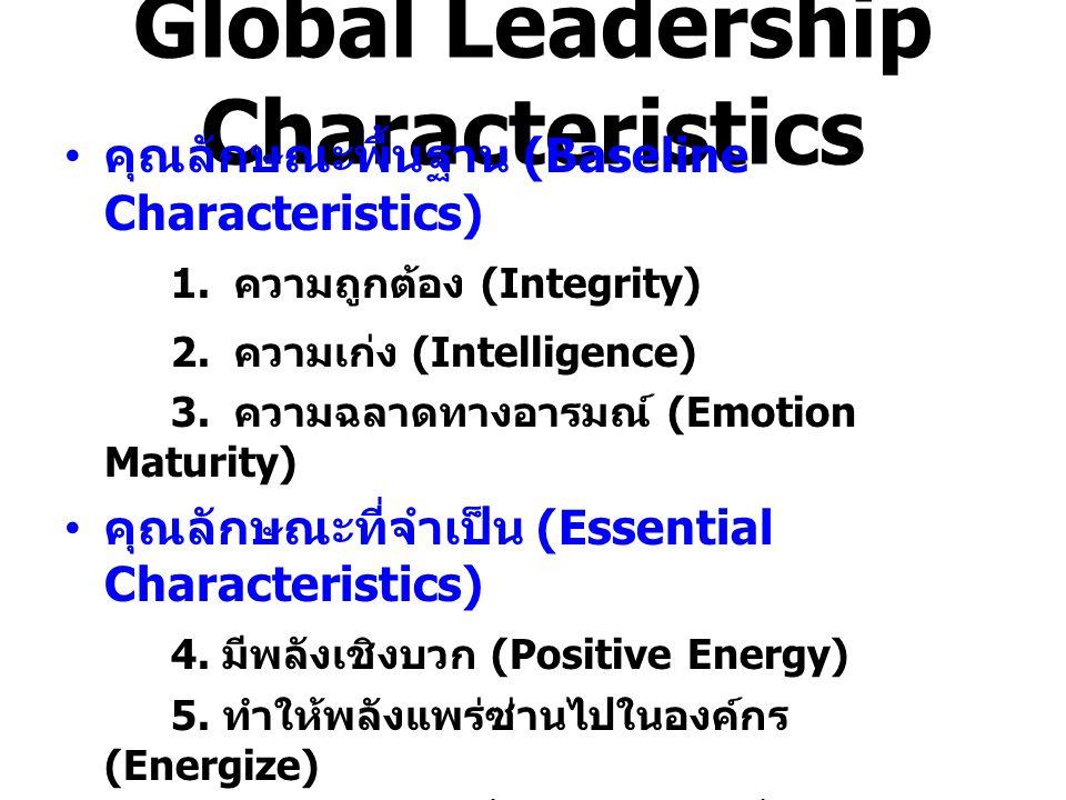 Global Leadership Characteristics คุณลักษณะพื้นฐาน (Baseline Characteristics) 1.