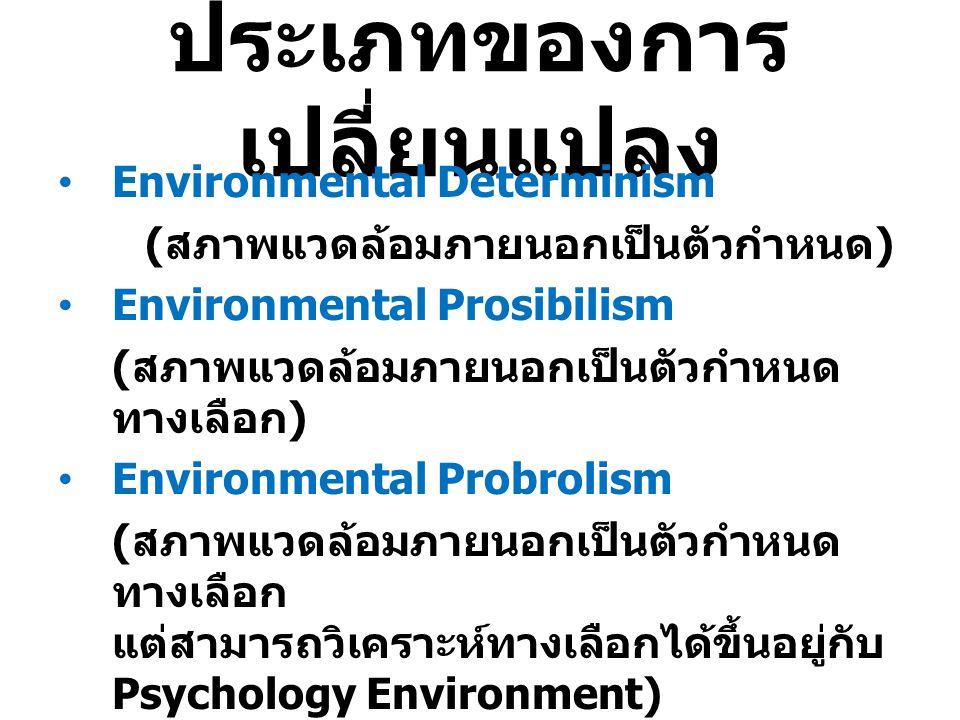 ประเภทของการ เปลี่ยนแปลง Environmental Determinism ( สภาพแวดล้อมภายนอกเป็นตัวกำหนด ) Environmental Prosibilism ( สภาพแวดล้อมภายนอกเป็นตัวกำหนด ทางเลือก ) Environmental Probrolism ( สภาพแวดล้อมภายนอกเป็นตัวกำหนด ทางเลือก แต่สามารถวิเคราะห์ทางเลือกได้ขึ้นอยู่กับ Psychology Environment) Free will Environmental ( สภาพแวดล้อมภายนอกไม่มีความหมาย )
