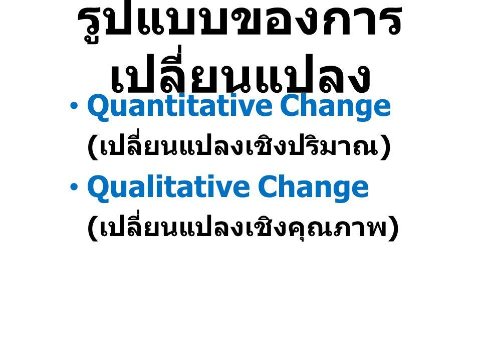 ประเภทของการ เปลี่ยนแปลง Environmental Determinism ( สภาพแวดล้อมภายนอกเป็นตัวกำหนด ) Environmental Prosibilism ( สภาพแวดล้อมภายนอกเป็นตัวกำหนด ทางเลือ