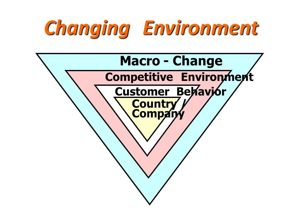 รูปแบบของการ เปลี่ยนแปลง Quantitative Change ( เปลี่ยนแปลงเชิงปริมาณ ) Qualitative Change ( เปลี่ยนแปลงเชิงคุณภาพ )