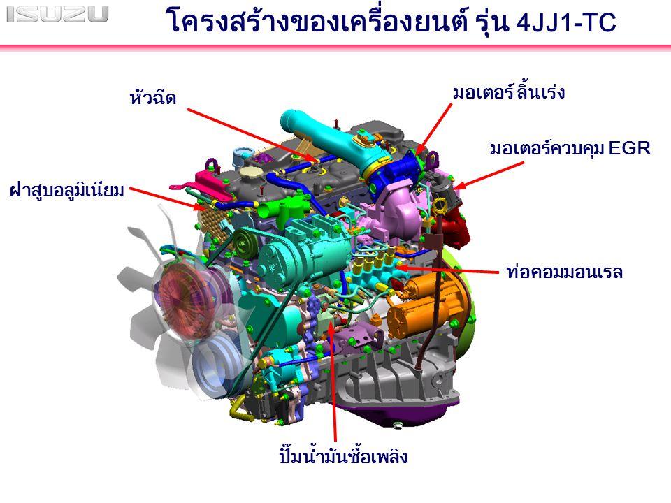 โครงสร้างของเครื่องยนต์ รุ่น 4JJ1-TC หัวฉีด ปั๊มน้ำมันชื้อเพลิง ฝาสูบอลูมิเนียม มอเตอร์ควบคุม EGR ท่อคอมมอนเรล มอเตอร์ ลิ้นเร่ง