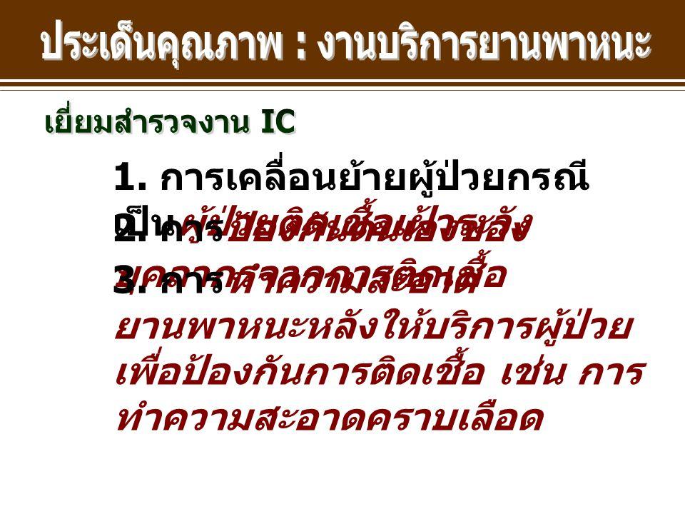 1.การจัดทำบัญชีความเสี่ยง พร้อมแนวทางป้องกัน 2. การรายงานอุบัติการณ์ 4.