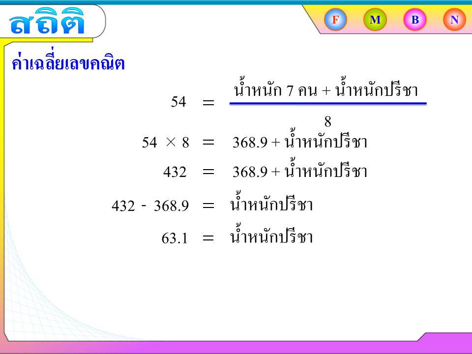 FMBN ค่าเฉลี่ยเลขคณิต น้ำหนัก 7 คน + น้ำหนักปรีชา 8 54 368.9 + น้ำหนักปรีชา548 368.9 + น้ำหนักปรีชา432 368.9 -น้ำหนักปรีชา 63.1 น้ำหนักปรีชา