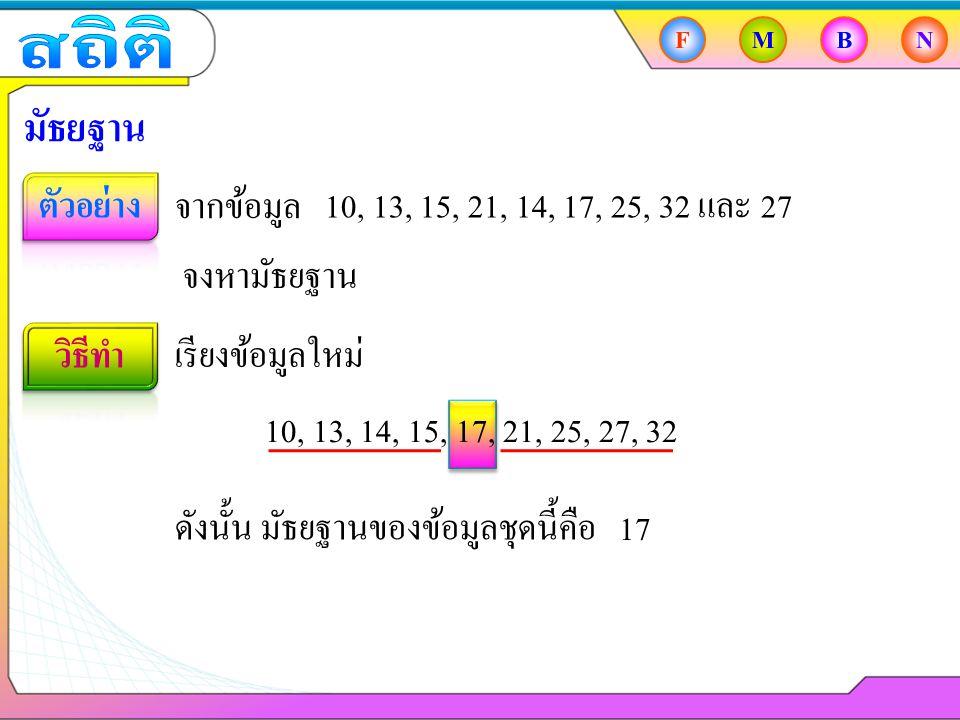 10, 13, 14, 15, 17, 21, 25, 27, 32 FMBN มัธยฐาน จากข้อมูล 10, 13, 15, 21, 14, 17, 25, 32 และ 27 จงหามัธยฐาน เรียงข้อมูลใหม่ ดังนั้น มัธยฐานของข้อมูลชุดนี้คือ 17