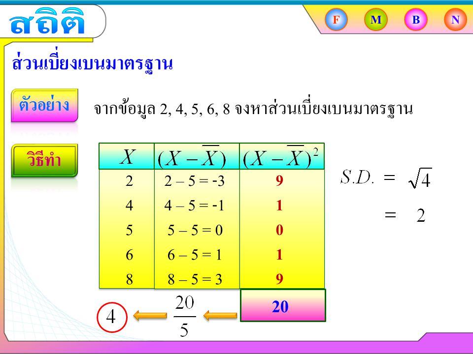 FMBN ส่วนเบี่ยงเบนมาตรฐาน จากข้อมูล 2, 4, 5, 6, 8 จงหาส่วนเบี่ยงเบนมาตรฐาน 2 4 5 8 6 2 – 5 = -3 4 – 5 = -1 5 – 5 = 0 8 – 5 = 3 6 – 5 = 1 9 1 0 9 1 20