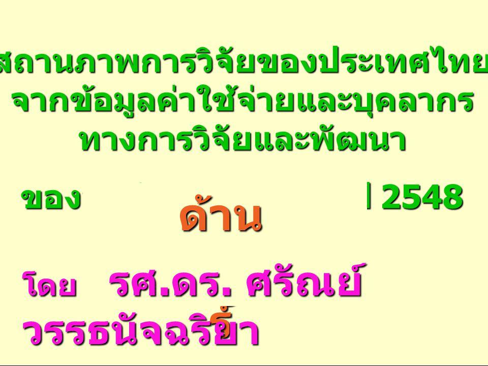 สถานภาพการวิจัยของประเทศไทย จากข้อมูลค่าใช้จ่ายและบุคลากร ทางการวิจัยและพัฒนา ของประเทศไทยประจำปี 2548 ด้านเกษตร ด้าน เกษตรศาสต ร์ โดย รศ.