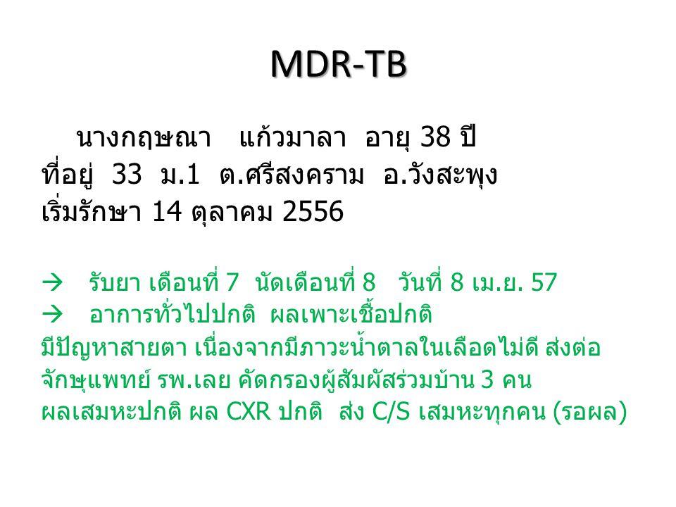 MDR-TB นางกฤษณา แก้วมาลา อายุ 38 ปี ที่อยู่ 33 ม.1 ต.ศรีสงคราม อ.วังสะพุง เริ่มรักษา 14 ตุลาคม 2556  รับยา เดือนที่ 7 นัดเดือนที่ 8 วันที่ 8 เม.ย.