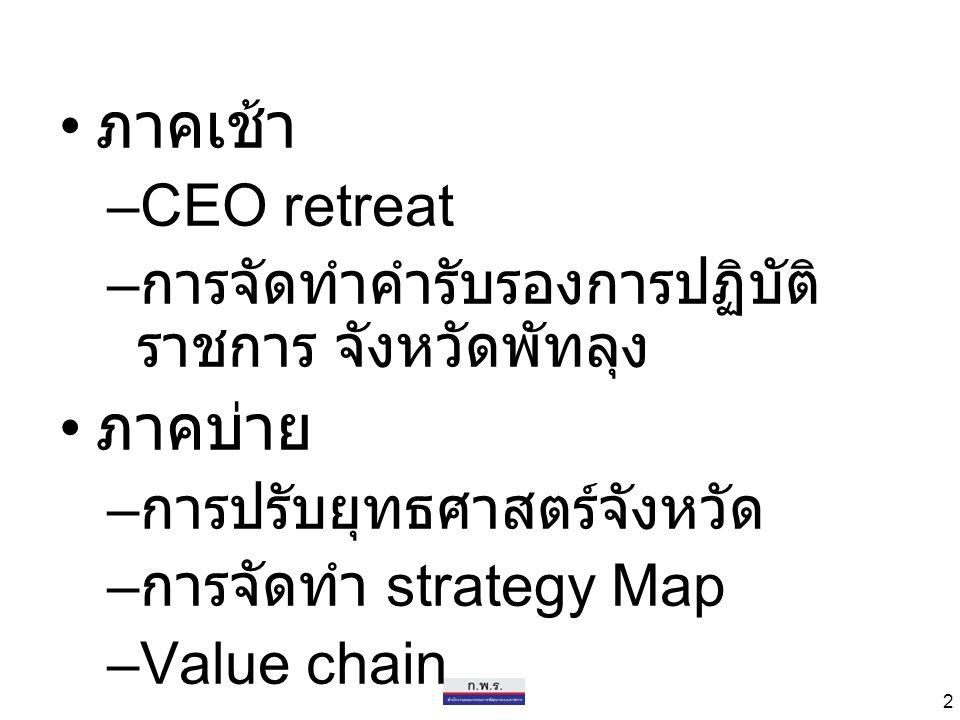 2 ภาคเช้า –CEO retreat – การจัดทำคำรับรองการปฏิบัติ ราชการ จังหวัดพัทลุง ภาคบ่าย – การปรับยุทธศาสตร์จังหวัด – การจัดทำ strategy Map –Value chain