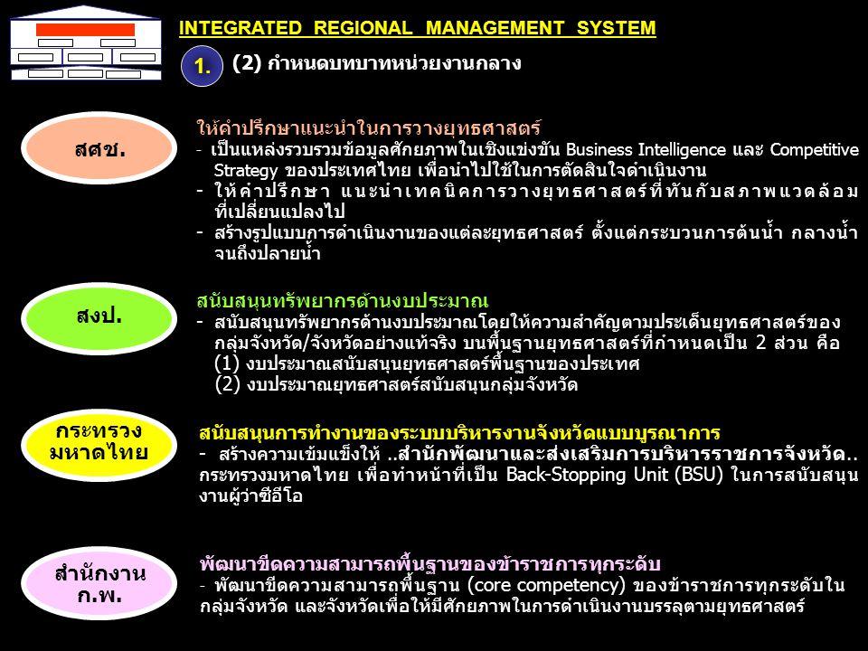 INTEGRATED REGIONAL MANAGEMENT SYSTEM (2) กำหนดบทบาทหน่วยงานกลาง ให้คำปรึกษาแนะนำในการวางยุทธศาสตร์ - เป็นแหล่งรวบรวมข้อมูลศักยภาพในเชิงแข่งขัน Busine