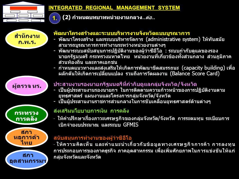 INTEGRATED REGIONAL MANAGEMENT SYSTEM (2) กำหนดบทบาทหน่วยงานกลาง..ต่อ.. ประสานงานรองนายกรัฐมนตรีที่กำกับดูแลกลุ่มจังหวัด/จังหวัด -เป็นผู้ประสานงานรองน