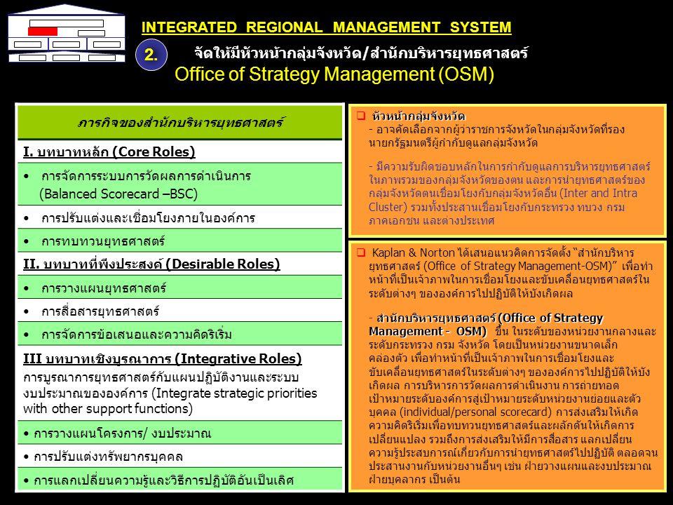 INTEGRATED REGIONAL MANAGEMENT SYSTEM จัดให้มีหัวหน้ากลุ่มจังหวัด/สำนักบริหารยุทธศาสตร์ Office of Strategy Management (OSM) ภารกิจของสำนักบริหารยุทธศา