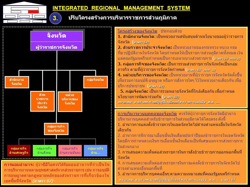 INTEGRATED REGIONAL MANAGEMENT SYSTEM ปรับโครงสร้างการบริหารราชการส่วนภูมิภาค จังหวัด ผู้ว่าราชการจังหวัด จังหวัด ผู้ว่าราชการจังหวัด สำนักงาน จังหวัด