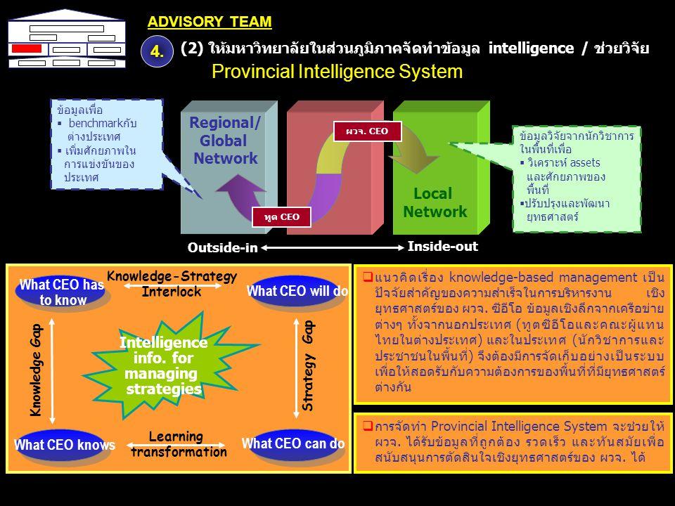 (2) ให้มหาวิทยาลัยในส่วนภูมิภาคจัดทำข้อมูล intelligence / ช่วยวิจัย Provincial Intelligence System  แนวคิดเรื่อง knowledge-based management เป็น ปัจจ