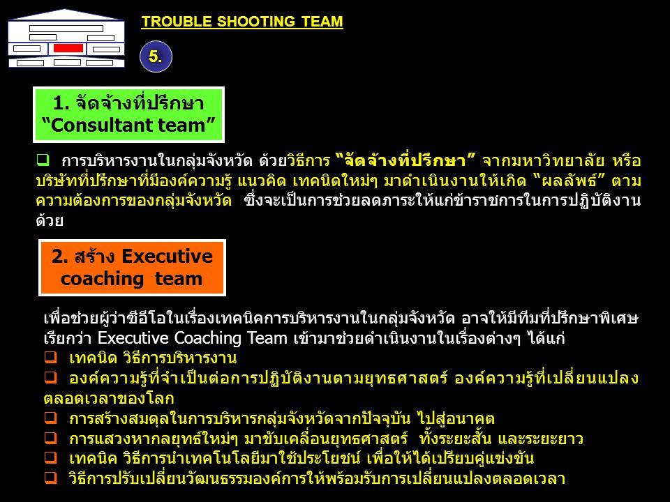 """1. จัดจ้างที่ปรึกษา """"Consultant team"""" TROUBLE SHOOTING TEAM 5. 2. สร้าง Executive coaching team  การบริหารงานในกลุ่มจังหวัด ด้วยวิธีการ """"จัดจ้างที่ปร"""