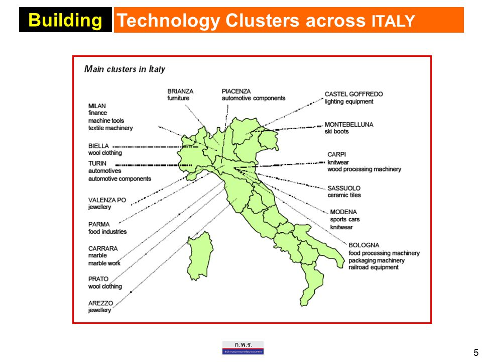5 Building Technology Clusters across ITALY Building