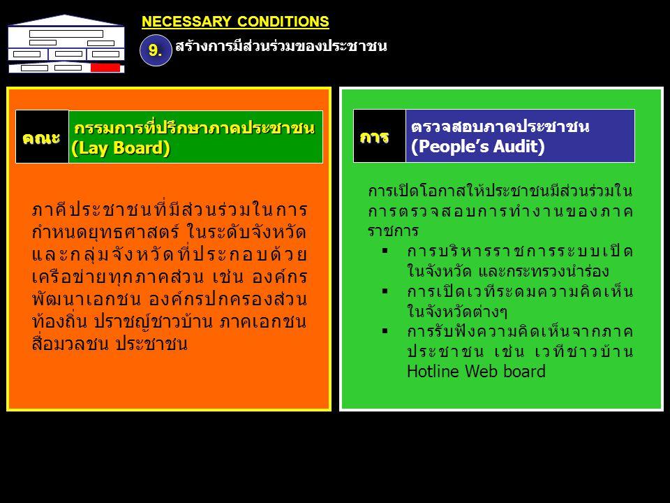 สร้างการมีส่วนร่วมของประชาชน NECESSARY CONDITIONS 9. คณะ กรรมการที่ปรึกษาภาคประชาชน (Lay Board) (Lay Board) คณะ การ ตรวจสอบภาคประชาชน (People's Audit)