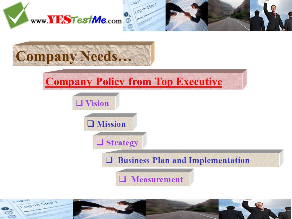 Competency - ขีด สมรรถนะ Knowledges Skill Competency Motives/Traits Competency of Person, team, Department, organization Desirable Characteristics คุณลักษณะที่พึง ประสงค์ Performance on the Job Knowledges Motives / Traits Skills