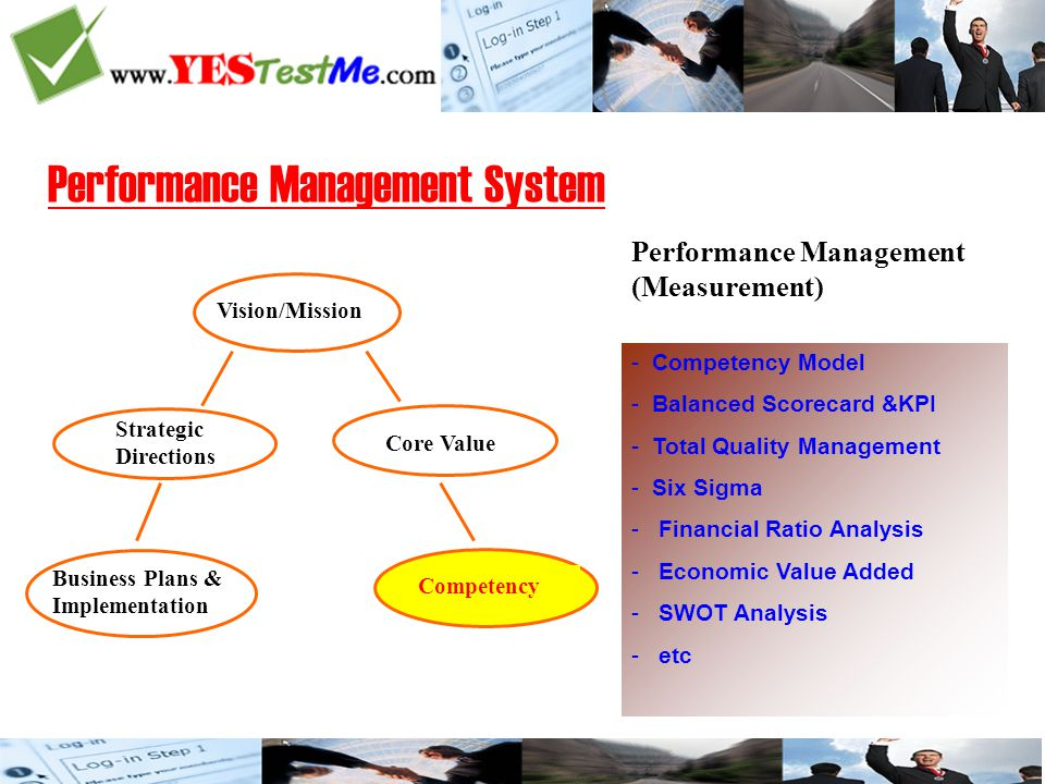 Planning Tracking Review Performance Cycle Motivation Compensation Performance ManagementPersonnel Competency Organization Needs (Goal Setting)