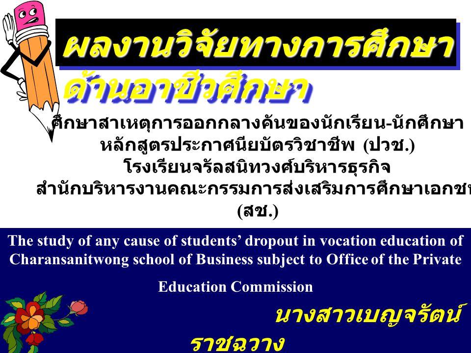 ผลงานวิจัยทางการศึกษา ด้านอาชีวศึกษา The study of any cause of students' dropout in vocation education of Charansanitwong school of Business subject to Office of the Private Education Commission นางสาวเบญจรัตน์ ราชฉวาง โรงเรียนจรัลสนิทวงศ์ บริหารธุรกิจ ศึกษาสาเหตุการออกกลางคันของนักเรียน - นักศึกษา หลักสูตรประกาศนียบัตรวิชาชีพ ( ปวช.) โรงเรียนจรัลสนิทวงศ์บริหารธุรกิจ สำนักบริหารงานคณะกรรมการส่งเสริมการศึกษาเอกชน ( สช.)